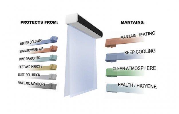 airtecnics-air-curtains-cortina-aire-10-razones-criterios-tienda-comercio-reasons-shop-installation.jpg