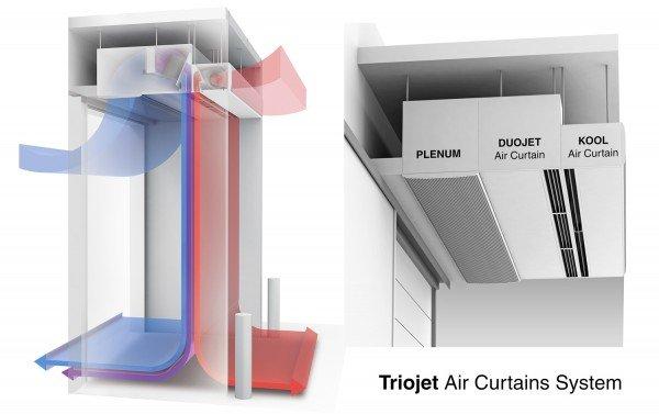 Luchtgordijnen Triojet System