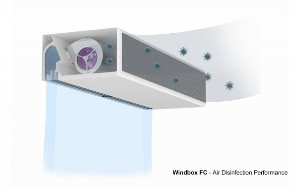 Luftgardinen Windbox med Wellisair og Kleenfan-teknologi