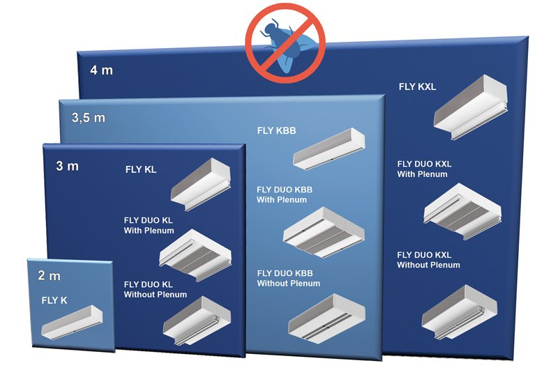 Insect control air curtains range