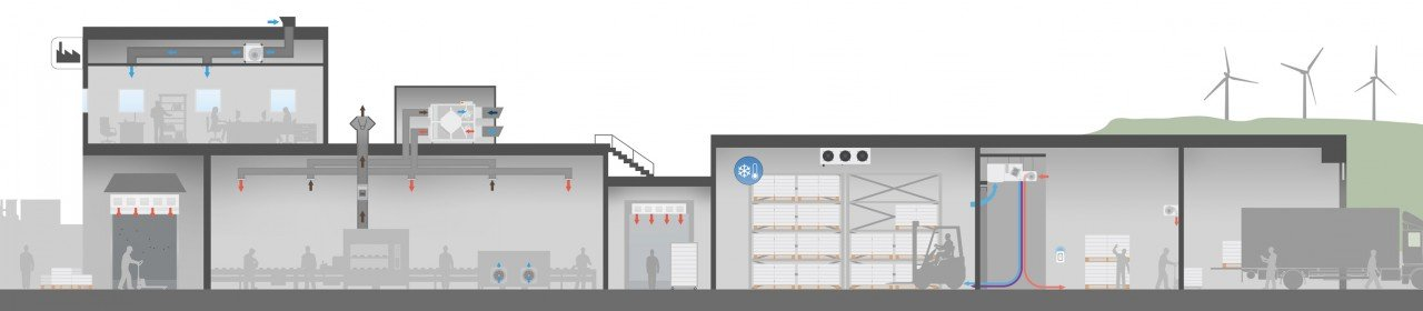 Industrial building - cold storage - air curtains and ventilation products Airtècnics