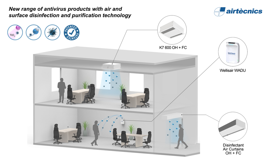 Purification and disinfection Airtecnics systems in a building