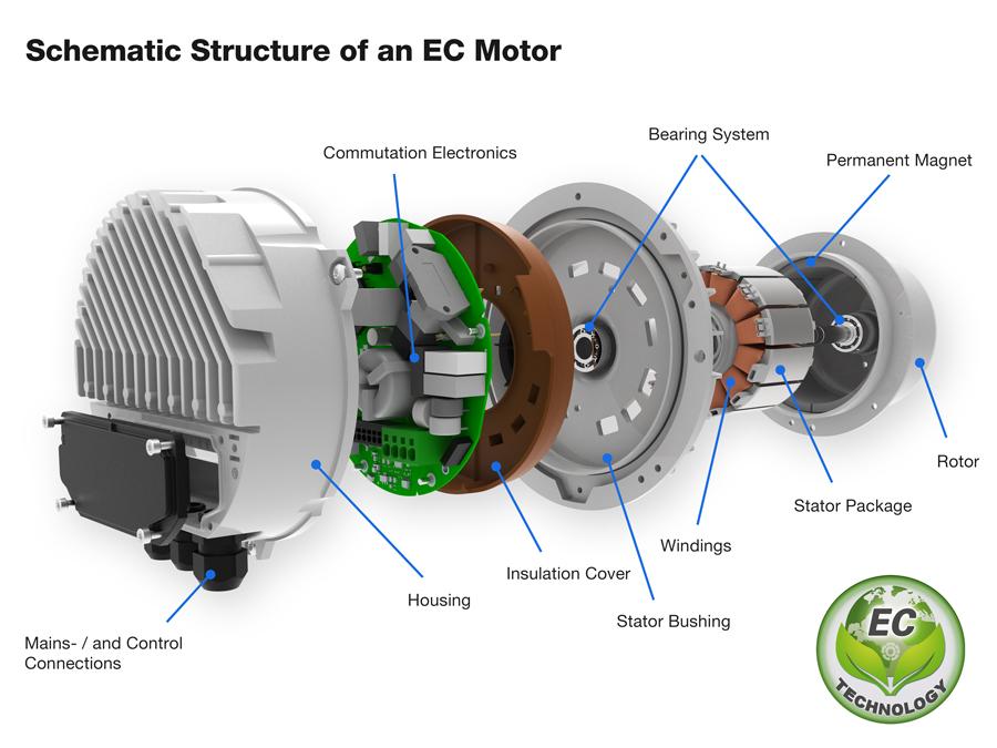 EC motor schematic diagram