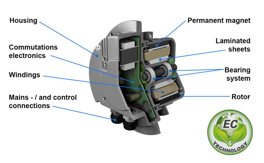 elektromagnetische felder theorie und anwendung 2007