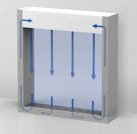 recirculating air curtain