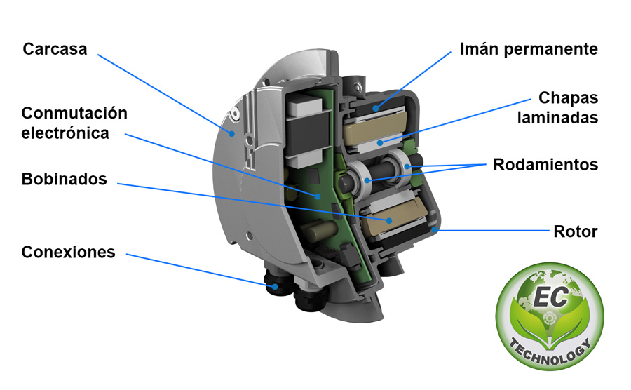 Hard Drive Stepper Motor With High Speed Spin Up Circuit in addition Universal motor as well Watch furthermore Details Of Excitation System Of Alternator further Watch. on brushless dc motor diagram